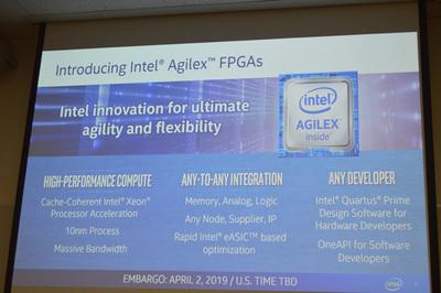 3年の月日が費やされたAlteraの資産を受け継ぐFPGA「Intel Agilex」