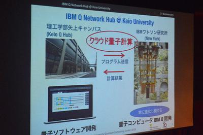 慶應義塾大学矢上キャンパスは,ニューヨークのIBM研究所にあるIBM Qの実機とクラウドで接続し,数多くの研究や実験が行われている