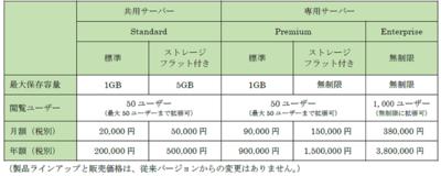 Handbookの価格表