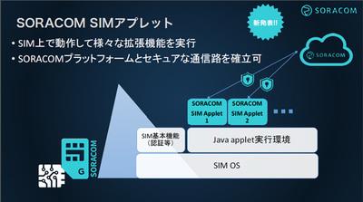SIMアプレットのイメージ