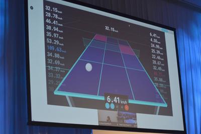 トラフィッキングにより球速やコースもリアルタイムにチェック,その場で改善点を話し合える