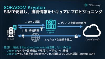 「ORACOM Krypton」のサービスイメージ