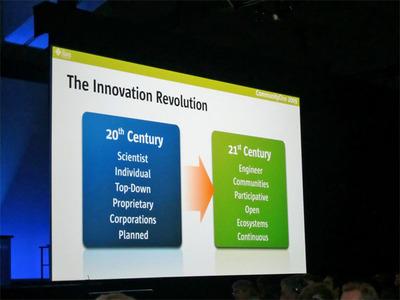 写真 20世紀のイノベーション革命と21世紀のイノベーション革命の比較