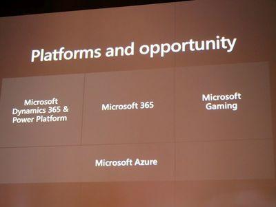 Microsoftがこれから注力していく4つの柱。コアとなるクラウドテクノロジとしてMicrosoft Azureが存在し,その上に,「Microsoft Dynamics 365&Power Platform」「Microsoft 365」「Microsoft Gaming」が用意される
