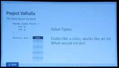 Value Typesのメモリレイアウトの例