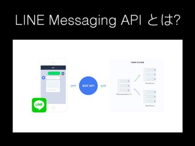 LINE Messaging APIの基本的な処理の流れ。APIはHTTPS+JSON形式で実現されているため,比較的簡単にLINE上でボットを開発できる