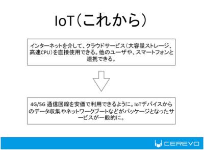 IoTの「これから」