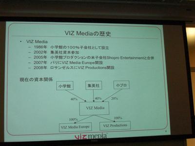 写真7:VIZ Media, LLCの歴史