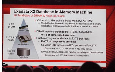 インメモリマシンExadata X3のメモリはDRAM 4TBとフラッシュメモリ22TBで26TBだが…