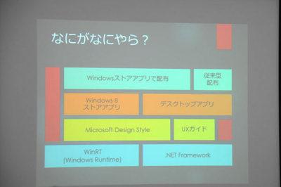 「空のテンプレートから始めるWindows 8 ストア アプリ」名称などを整理して紹介