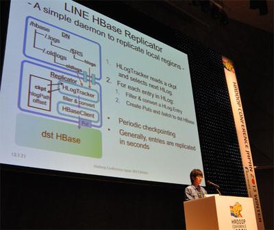 LINEのHBaseレプリケータの仕組み