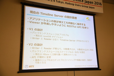 Timeline Serverの設計思想