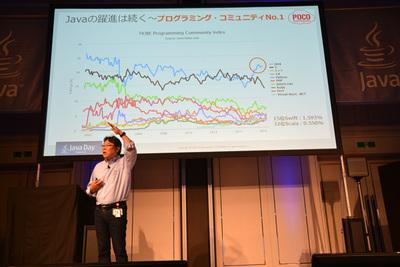 プログラミング言語のネットでの話題性をランキングする「TIOBE Index」で,2015年からJavaが1位になっていることがキーノート中2度も取り上げられていました