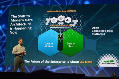 静止するデータ(Data at Rest)と動くデータ(Data in Motion)を適切に連携させることが今後のHadoop上でのデータ分析におけるキーテーマ