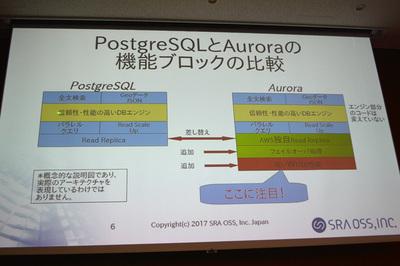 PostgreSQLとAuroraの比較