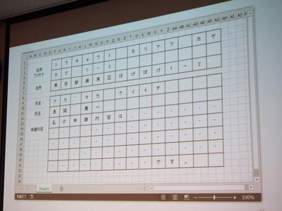 ネ申エクセルの一例「1文字1セル」