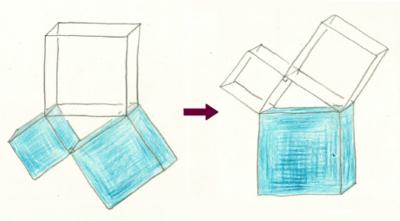 ピタゴラス水槽