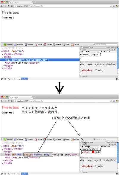 図1.6 HTMLとCSSの確認
